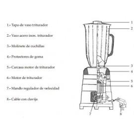 MOLINETE CUCHILLAS COMPLETO