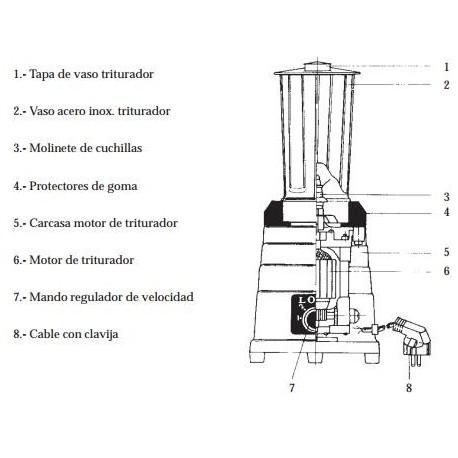 CUADRADILLO DE MOTOR